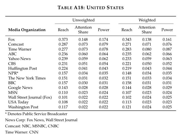 media reach