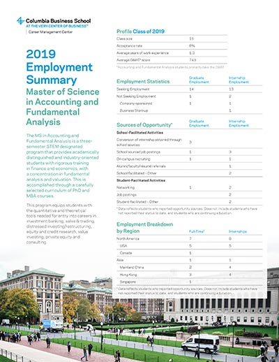 MS in Accounting and Fundamental Analysis employment report