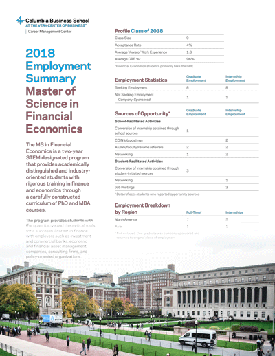 2017 MS in Financial Economics Employment Report
